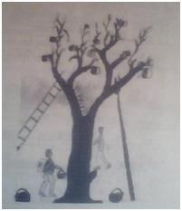 Zena In Detska Kresba Od Klikyhaku Po Picassa