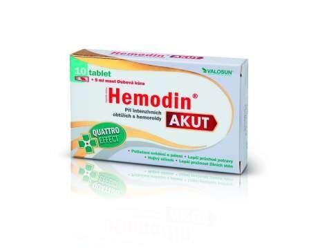 hemodin