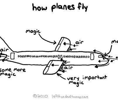 jak leti