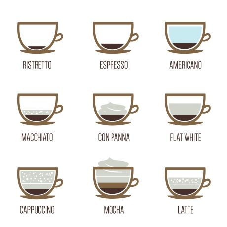 infografika kava
